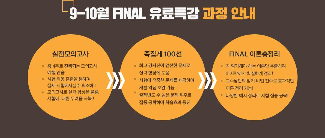 9-10월 FINAL 유료특강 과정 안내