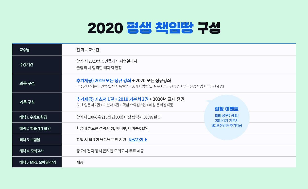 2020 1년 책임땅 구성