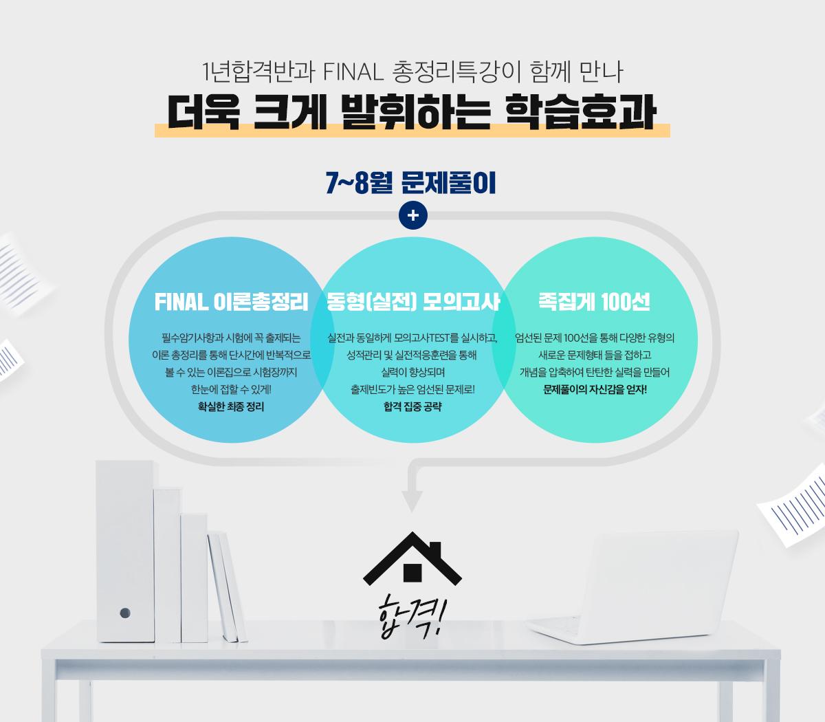 1년합격반과 FINAL 총정리특강이 함께 만나 더욱 크게 발휘하는 학습효과