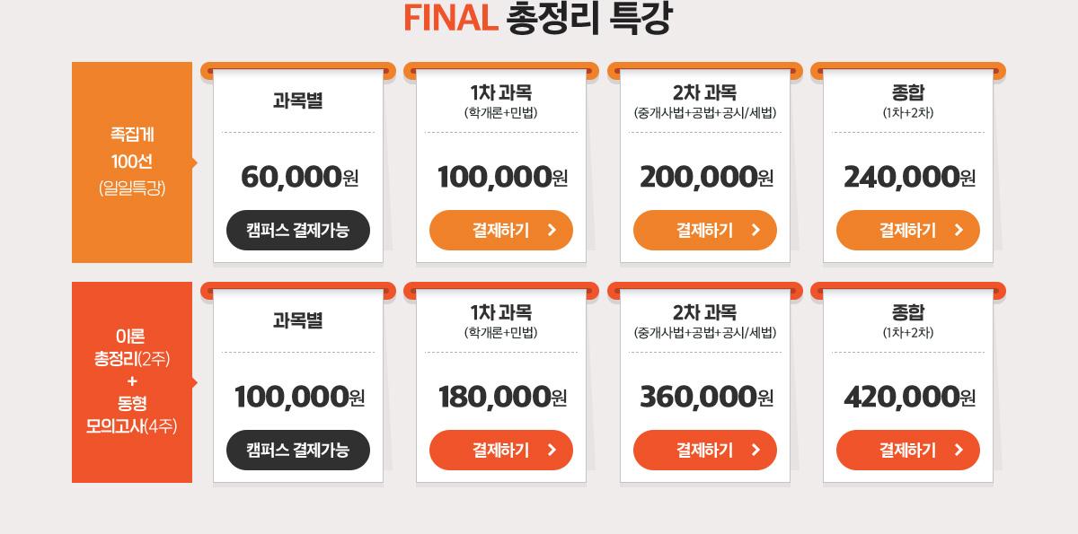 노량진캠퍼스 Final 총정리 특강