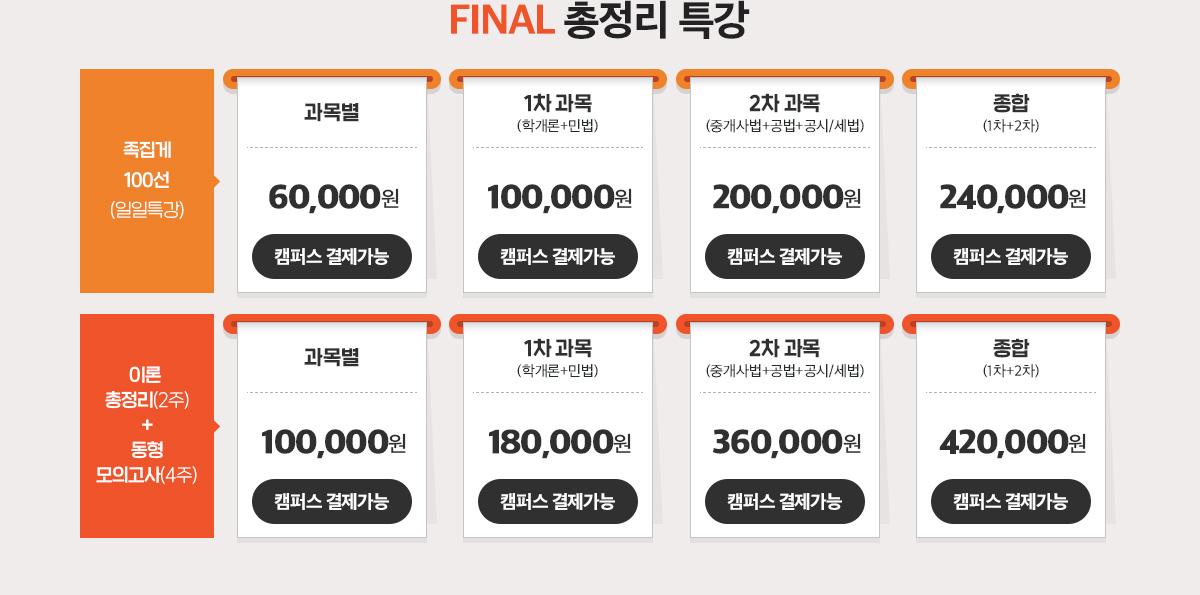 왕십리캠퍼스 Final 총정리 특강