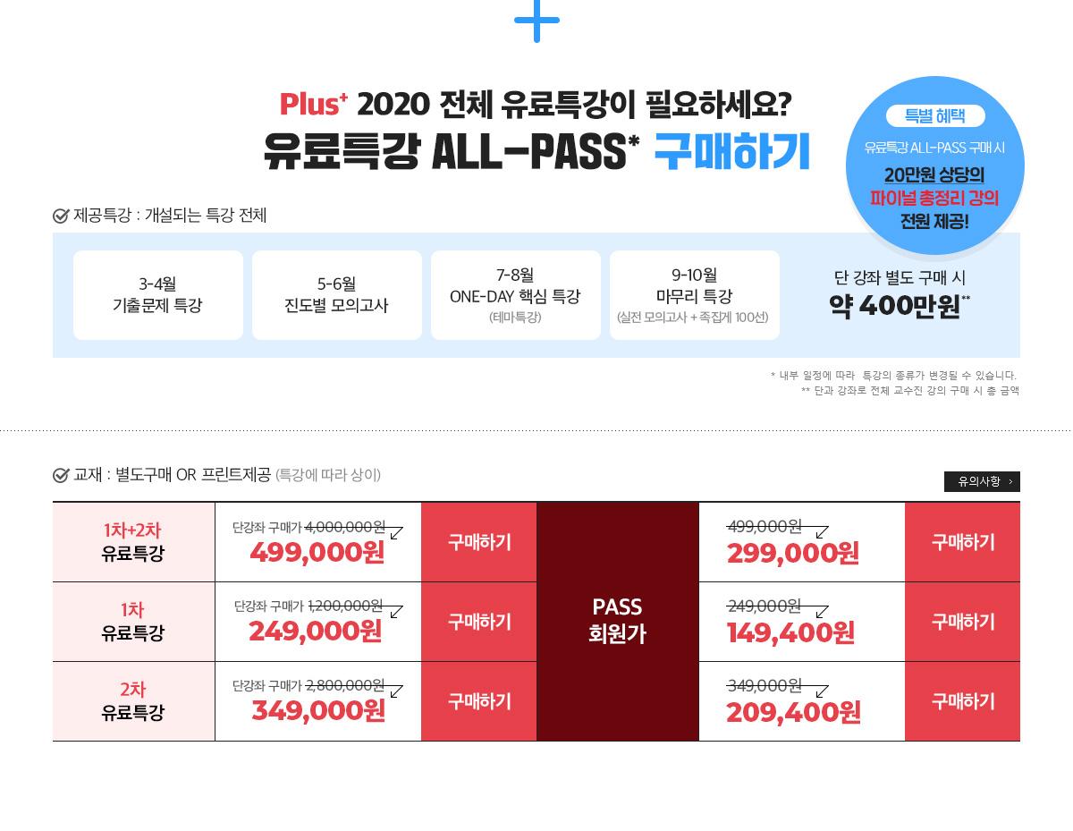 Plus+ 2020 전체 유료특강이 필요하세요? 유료특강 ALL-PASS* 구매하기