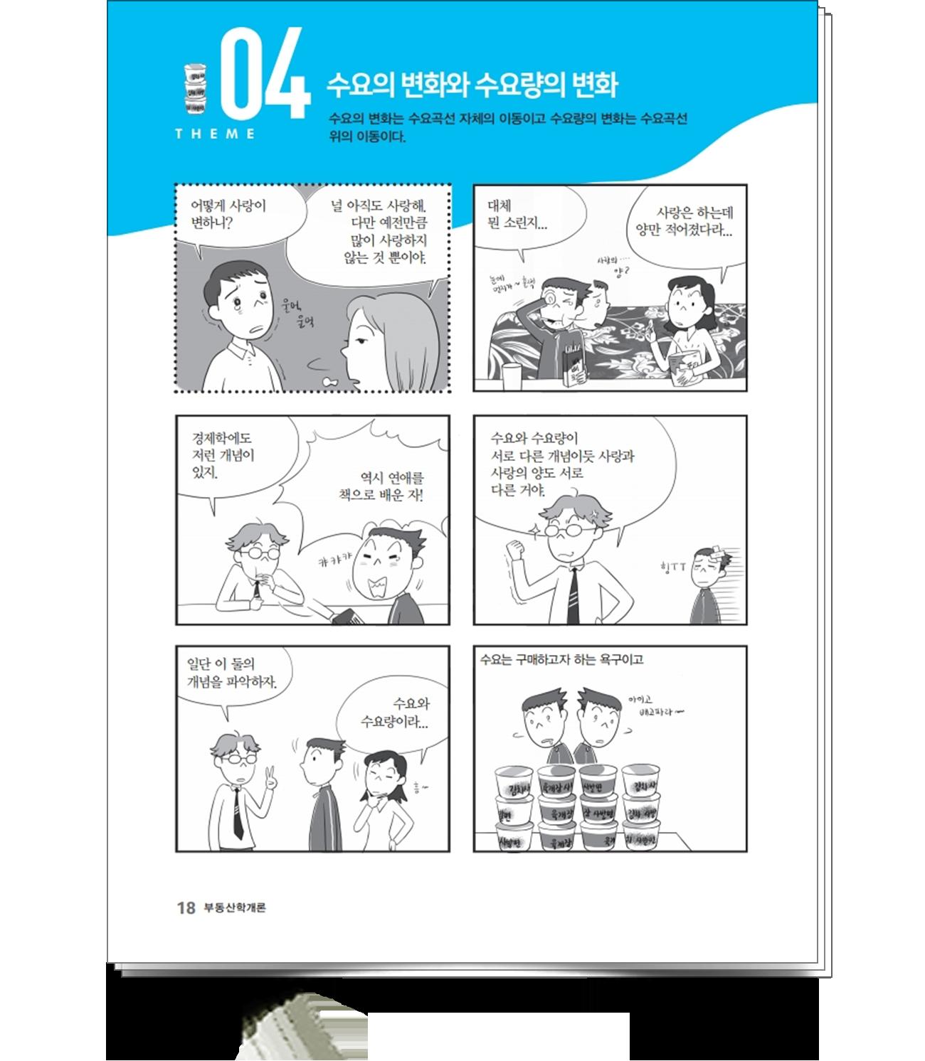 부동산 학개론01
